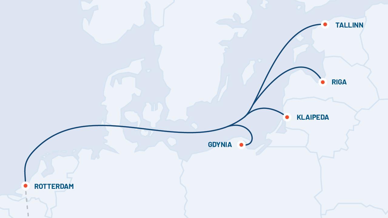 Benelux - Baltics+PL