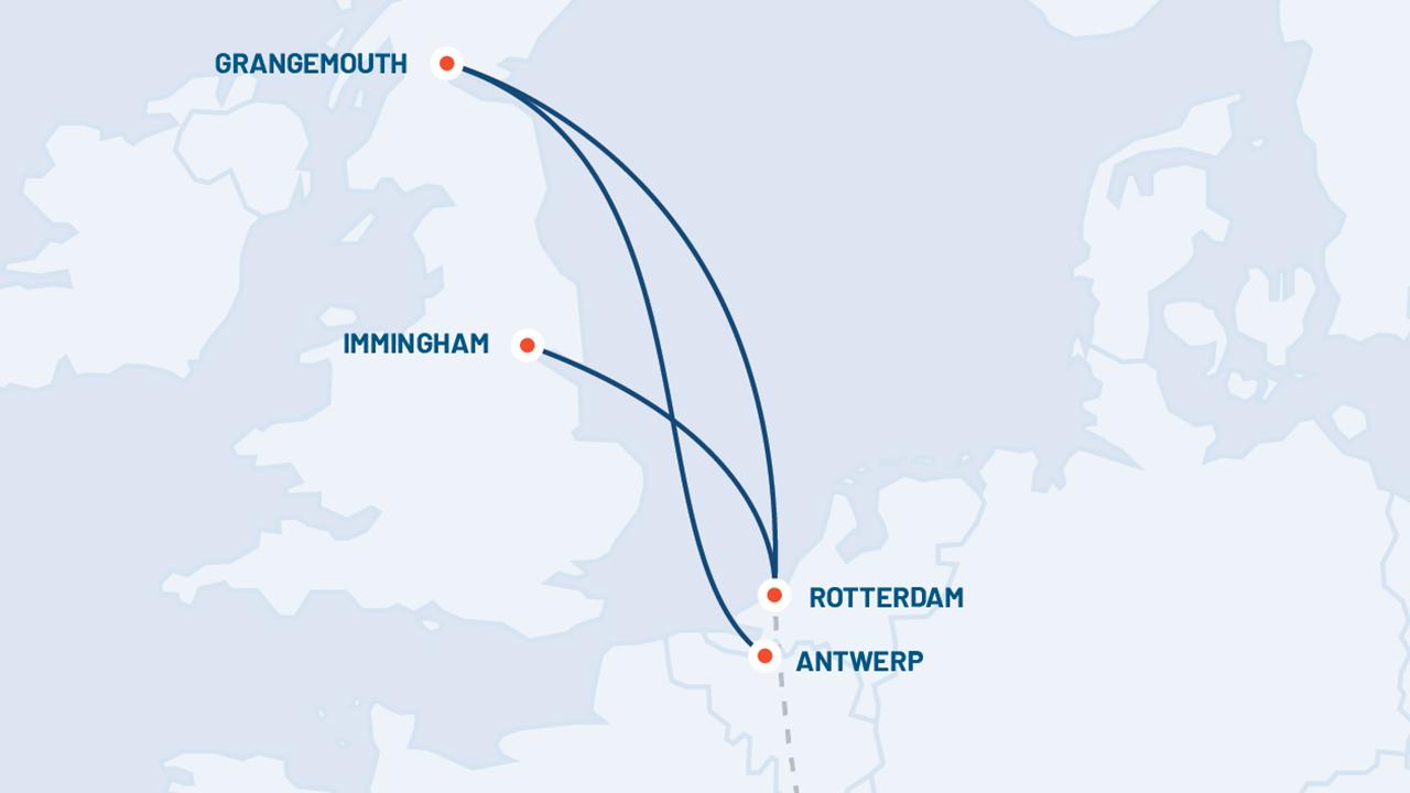 Benelux - UK